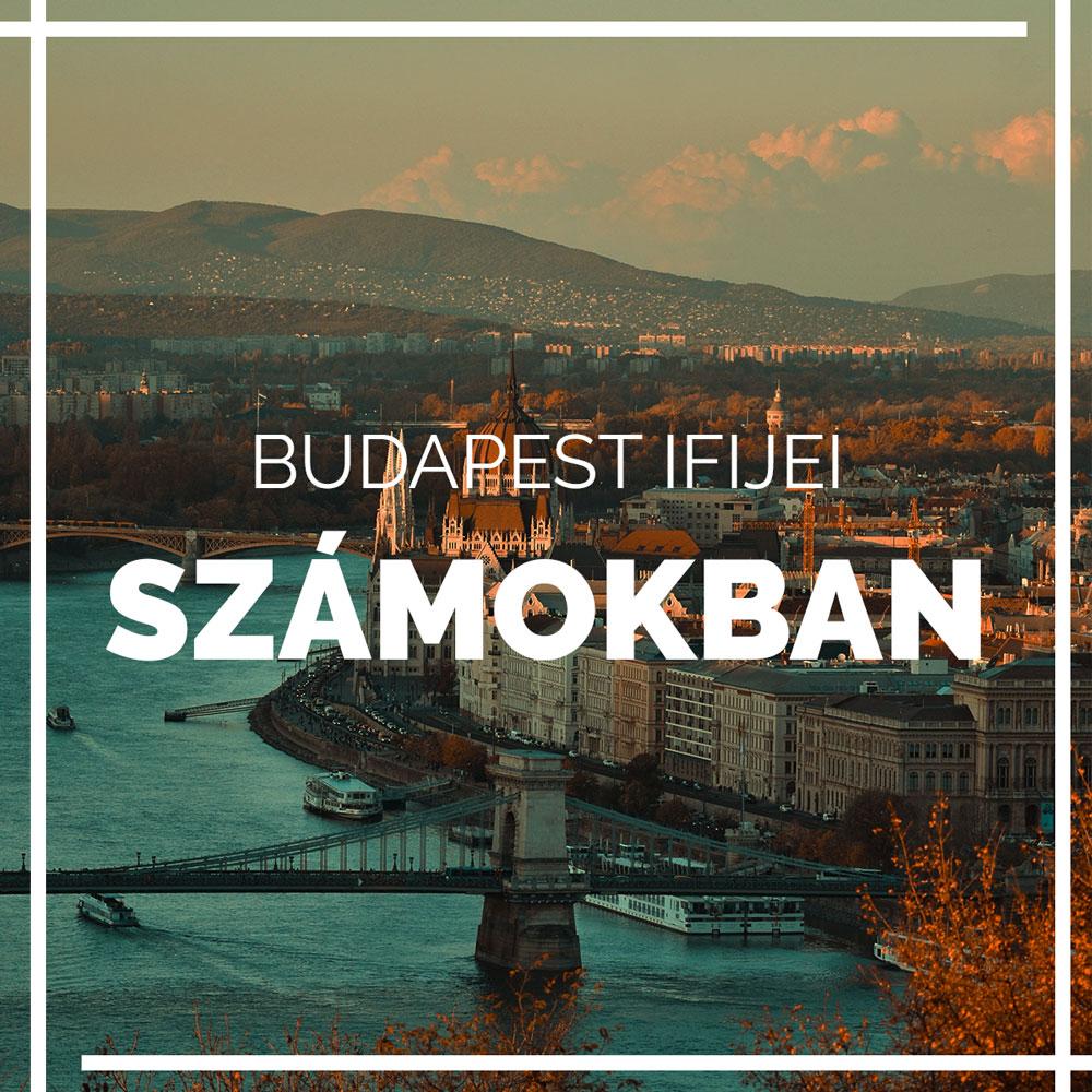Budapest ifijei számokban
